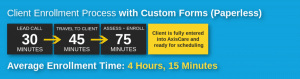 AxisCare Custom Forms