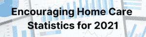 Header Home Care Statistics for 2021